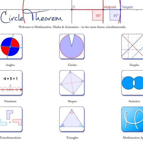 Mathimation